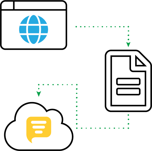 SmartURL with FPA flow